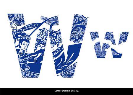 estilo: Cinta alfabeto estilo oriental W. estilo chino tradicional.