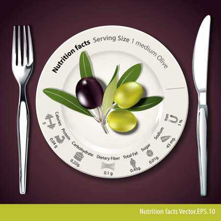 white plate: Nutrition facts in one medium olive on white plate