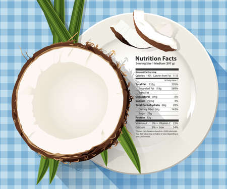 coconut water: Vector of Nutrition facts in one medium coconut on white plate