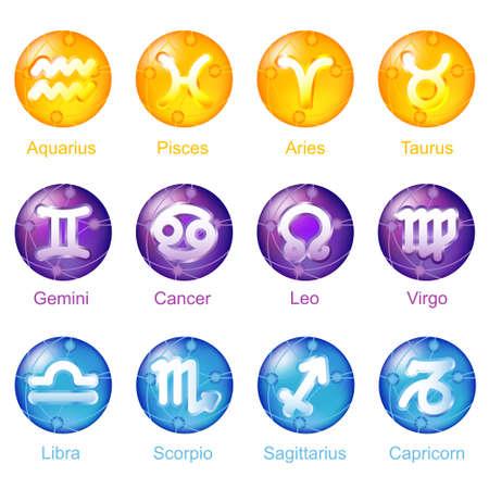 prediction: Zodiac Icons