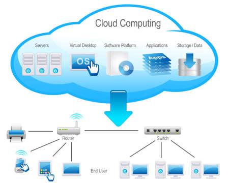 wan: Cloud Computing Stock Photo