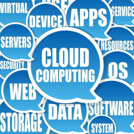 Cloud Computing-Hintergrund