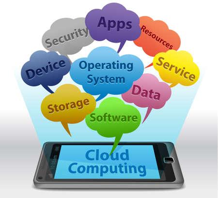Cloud Computing op de Smartphone Stockfoto