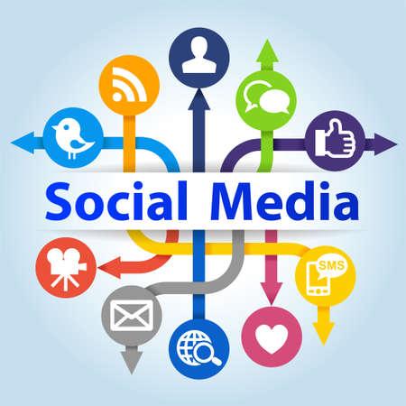Social Media Concept photo