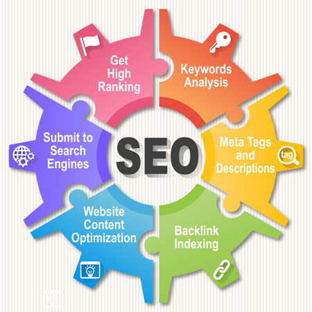 keywords link: SEO Wheel - Search engine optimization