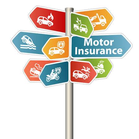 budget repair: Motor Insurance Sign