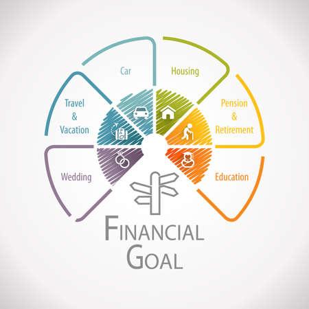 Obiettivo finanziario futura pianificazione Infografica Archivio Fotografico - 63144311