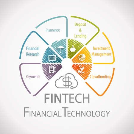 technology: Fintech Công nghệ Tài chính Kinh doanh Dịch vụ Tiền tệ Infographic