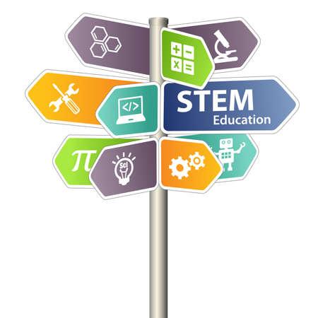 STEM Bildung Zeichen. Wissenschaft, Technologie, Ingenieurmathematik. Standard-Bild - 65230065