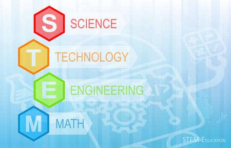 STEM Onderwijs Achtergrond. Science Technology Technische wiskunde.