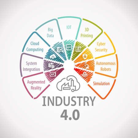 Industrie 4.0 Industriële Automatisering Wielconcept Infografisch Stockfoto