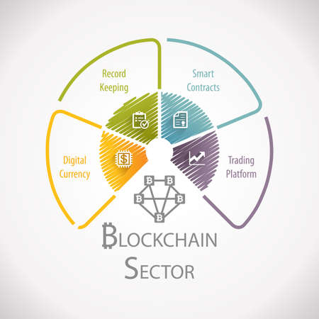 Blockchain Sector Fintech Wheel Infographic Stock Photo