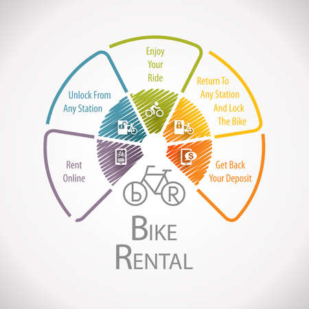 Bike Bicycle Rental Location Destination Wheel Infographic
