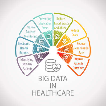 Big Data in Healthcare Analytics Marketing Planning Wheel Infographic Banque d'images
