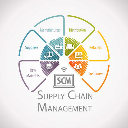 Supply chain management roue infographie Banque d'images - 99563582
