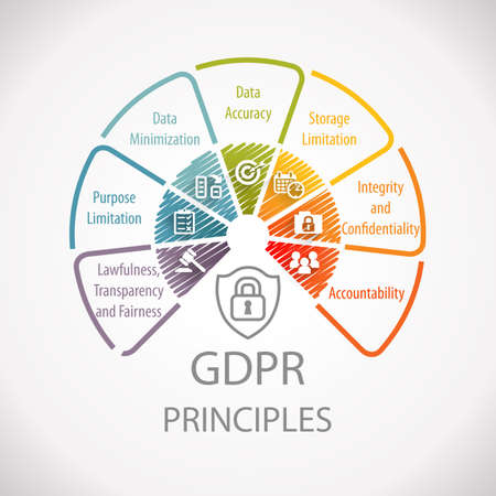 GDPR General Data Protection Regulation Principles Wheel Infographic Reklamní fotografie