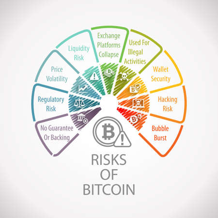 Risks of Bitcoin Electronic Crypto Currency Wheel Infographic Stock Photo