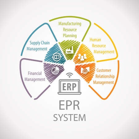Enterprise Resource Planning ERP Corporate Business Management Wheel Infographic Stock Photo