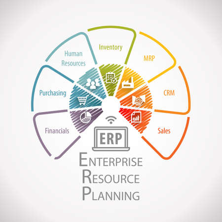 Infographie de la roue de gestion d'entreprise ERP de planification des ressources d'entreprise