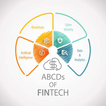 ABCDs of Fintech Financial Technology Business Service Monetary Wheel Infographic