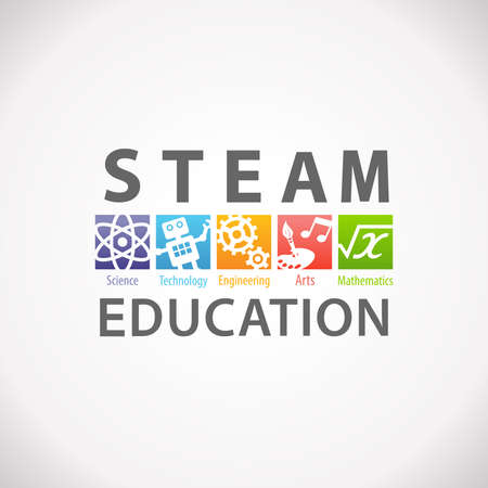 Logo du Concept d'éducation STEAM STEM. Science Technologie Ingénierie Arts Mathématiques