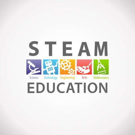 STEAM STEM Education Concept Logo. Wissenschaft Technologie Technik Kunst Mathematik