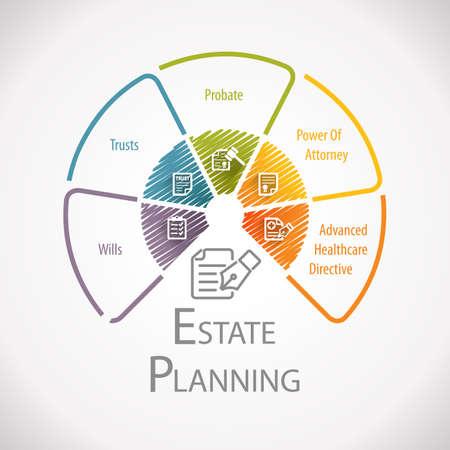 Estate Planning Legal Business Management Wheel Infographic vector illustration