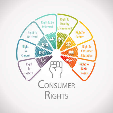 Consumer Rights Protection Wheel Infographic Stok Fotoğraf