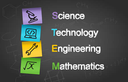 STEM Education  Notes Concept Background. Science Technology Engineering Mathematics.