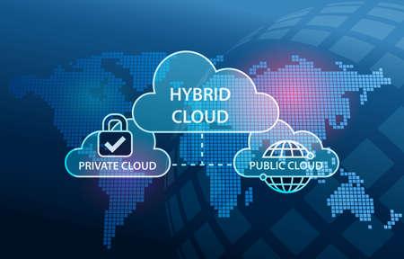 Schemat sieci chmury hybrydowej Infrastruktura prywatna i publiczna