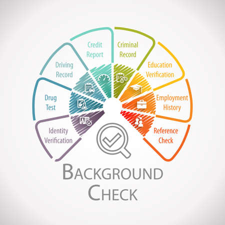 Recruitment Background Check Wheel Infographic Banco de Imagens