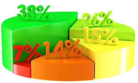 白い背景の上のパーセント数とカラフルな円グラフ