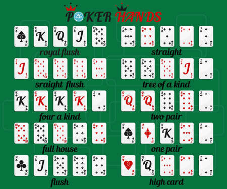 cards poker: Vector poker hands rankings on green background.
