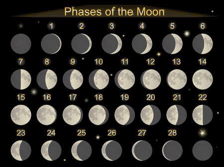 ilustracji wektorowych zestaw ikon fazy księżyca Ilustracje wektorowe