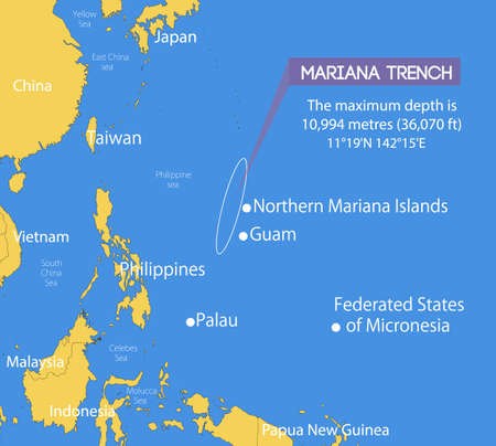 Location of the Mariana trench on a schematic vector map. Illustration