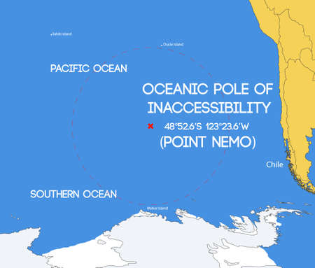 Schematic vector map. Oceanic pole of inaccessibility.