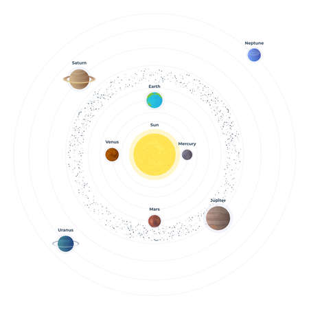 Vector illustration of structure of solar system. Scalable icons of solar system planets