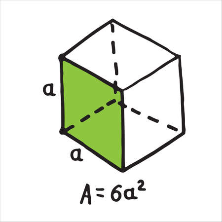 Hand drawn Cube surface area. Sketch for education, icon. Decoration element. Vector illustration