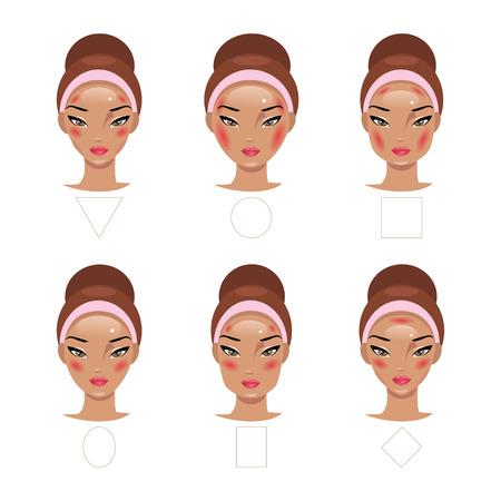 La correcta aplicación de colorete para diferentes tipos de rostros