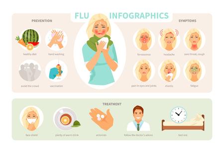 Vecteur d'infographie de la grippe