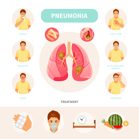 Male character with the symptoms and treatment of pneumonia. Vector medical infographics, poster