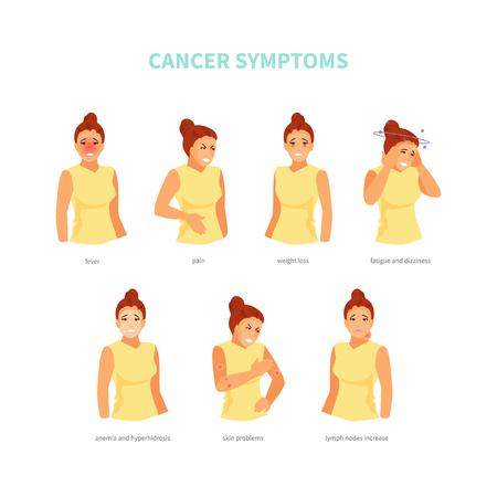 Caractère de femme avec des symptômes de cancer courants. Illustration médicale vectorielle Vecteurs