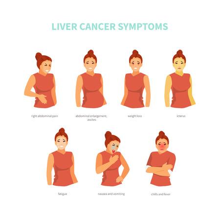 Female character with symptoms of liver cancer. Vector medical illustration, poster Illustration