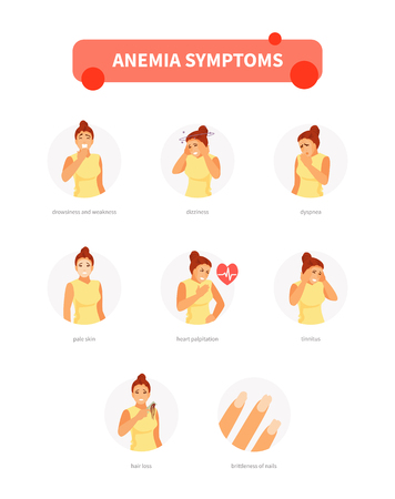 Female character with symptoms of anemia. Medical vector infographics, posters