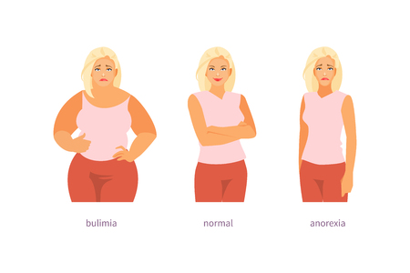 Eating psychological disorders. Bilimia, anorexia and normal. Vector illustration