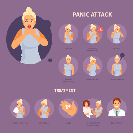 Woman character with panic attack symptoms. Medical vector infographics, poster