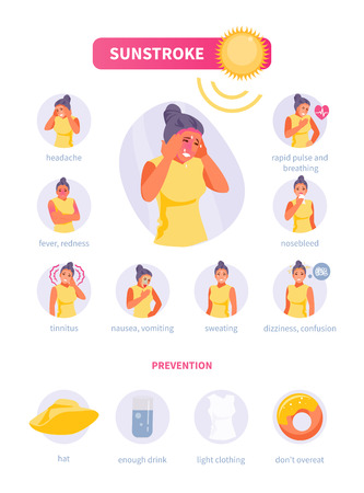 Woman character suffering from sunstroke. Symptoms and prevention of heat stroke. Medical vector infographics, poster Illustration