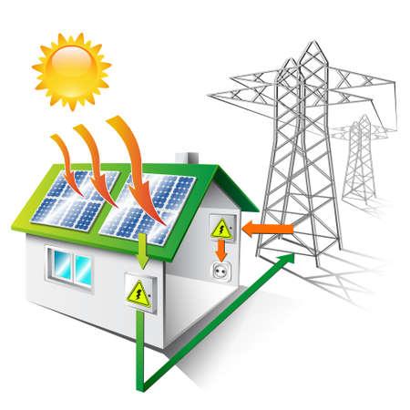 PLACAS SOLARES: ilustración de una casa equipada para la venta y el uso de la energía solar, aislado