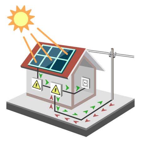 illustration of a house equipped for sale and use solar energy, isolated  イラスト・ベクター素材