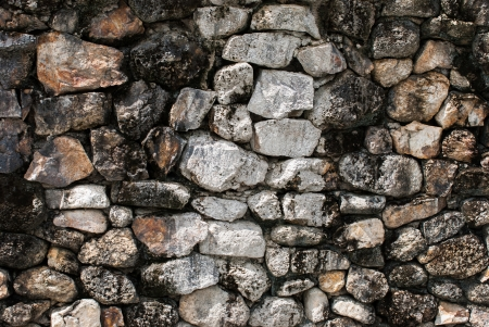 Stone wall texture of Background photo